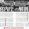 秋篠宮さまの大嘗祭発言だけに揺れている宮内庁、小室さんについては傍観なのか?
