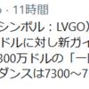 <LVGO>リボンゴヘルス20%の急上昇、新高値は買いのチャンス!