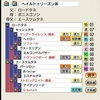 ダビマス 第31回公式BC~牝馬三冠~に向けての生産③ リファールで高素体UMA作る!!!