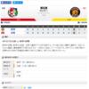 2019-04-07 カープ第9戦(マツダスタジアム)●0対9 阪神(3勝6敗0分)屈辱の完封負けで3カード連続の負け越し