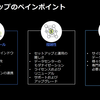 Nutanixの統合バックアップソリューション Mineについて