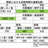 国鉄労働組合史詳細解説 127