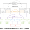 Amazon Aurora: Design Considerations for High Throughput Cloud-Native Relational Databasesを読む(その5 PUTTING IT ALL TOGETHER)