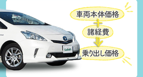 乗り出し価格とは?車両価格との違いや費用の相場、節約方法を解説