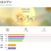 GOロケット団サカキ戦考察(11月12日):ペルシアン→〇〇→シャドウフリーザー対戦動画【ポケモンGO】