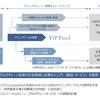 株式会社 VIPPOOL の事業紹介