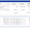 <2019年11月12日>楽天VTIとSPYDのトータルリターン公開。なんだかんだボーナスでSPYDたくさん買えそうな予感(でも株高)
