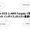 Amazon ECS と AWS Fargate で動作する「LayerX インボイス」のコスト最適化手法