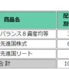 iDeCo(イデコ) 2021年1月末損益 イオン銀行