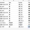 Python で JSON データを Google SpreadSheet に突っ込むメモ
