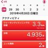 ダイエット35日目 平成終わりまでと二桁まであとちょっと!
