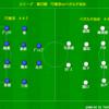 J1リーグ第22節 FC東京vsベガルタ仙台 レビュー