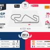 MotoGP/Moto2 − スペイン(バルセロナ)