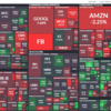 GAFAM銘柄が軒並み下落(Apple株を買い増し)