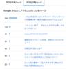 Google他のアクセス先ページに現れた変化