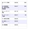 2020/07/30(木)