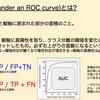 ROC曲線とAUCについて定義と関係性をまとめたよ