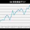 株式投資 8月第3週の成績