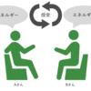 【図解】一人っ子のボクが人間関係の作り方をシンプルに考えてみた