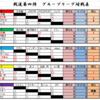 戦道S第四陣 予選ステージ最終結果