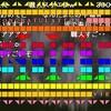 【速報】組曲『ニコニコ動画』トリプルミリオン【達成】