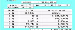 第298回ロト7抽選結果(2019年1月4日)キャリーオーバー発生!!
