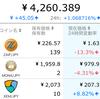 本日の資産推移(五日目)
