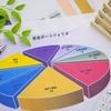 FP3級学習ノート「金融資産運用」SECTION09