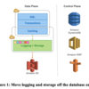 Amazon Aurora: Design Considerations for High Throughput Cloud-Native Relational Databasesを読む(その1 Introduction)