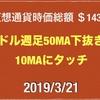 【オントロジー週足25MA抜け】2019/3/21 仮想通貨時価総額15兆6000億 ドル1110円なかばまで下落