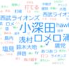 8/11~鷹→獅子【鷲について】