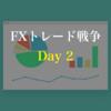 10万円チャレンジ企画。仮想通貨FXトレード戦争Day2