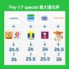LINE PayがPayトク20%還元版(MAX24~26%)キャンペーンアゲイン【1月25~31日】徹底活用の基本と留意点 #ラインペイ