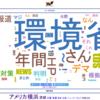 fireant.jpで頻出地名を表示するようにしました