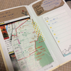 測量野帳と旅をしてきました