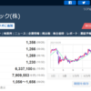 ヒューリック 公募増資(PO) 最大1158億円調達