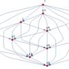 Project Euler 79 / パスコードの導出