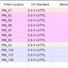 ディジタル時計 / VHDLでキャラクターLCD / 4ビットモード