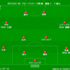 【ACL グループステージ第1節】鹿島 2 - 0 蔚山 アジアの頂へ好発進!!