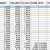 都筑区のコロナウィルス陽性者数(2021.08.20)