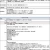 熊本地震に関わる活動②