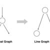 【グラフ理論とネットワーク理論】Extended Complete Graph