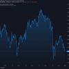 2021-1-16 今週の米国株状況