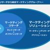 「マーケティングの観点から大手企業の商品開発に携わる」㈱クロス・マーケティンググループ
