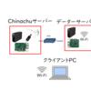 ラズパイ3 Chinachu TV録画サーバーと、もう1台のデーターサーバーから「scp」コマンドでデータ転送したら超便利!!