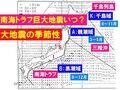 【地震】南海トラフ巨大地震がいつ発生するかがわかった~大地震発生時期には「季節性」がある