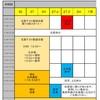 【中学部】11/28.29のスケジュール
