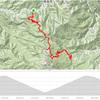 e-MTB  YPJ-XCで乗鞍スカイライン~エコーライン往復 完走  56.97km