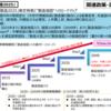 科学技術の行方(中国)(3)