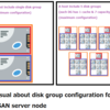 vSAN ディスク グループのデザイン、構成、組み方について